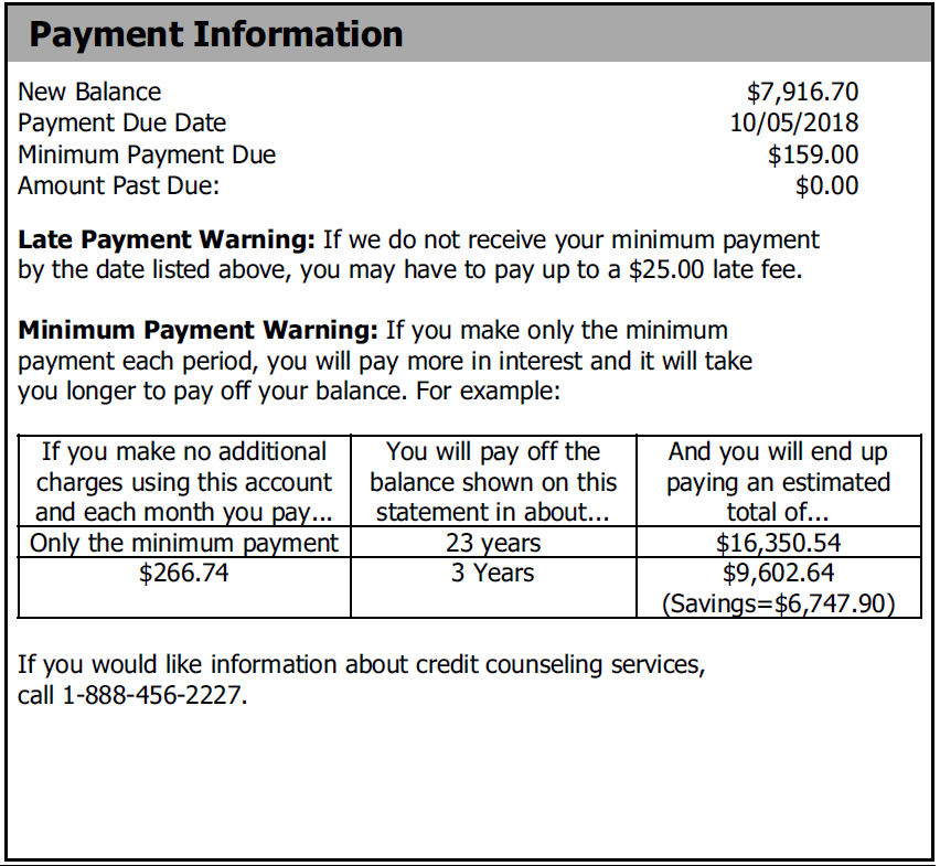How to Read Your Credit Card Statement  NWCU