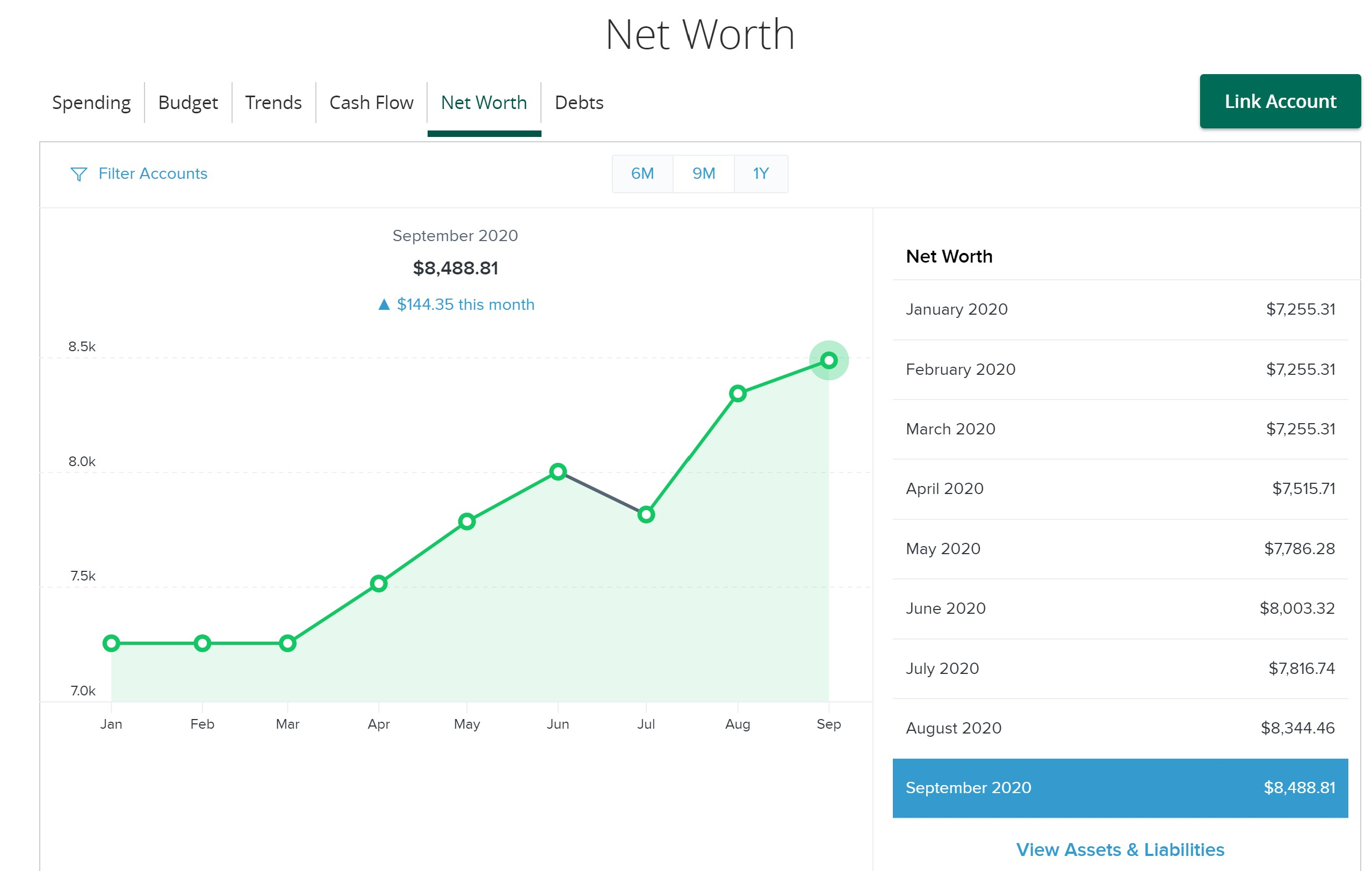 Net Worth tab in My Money Tracker