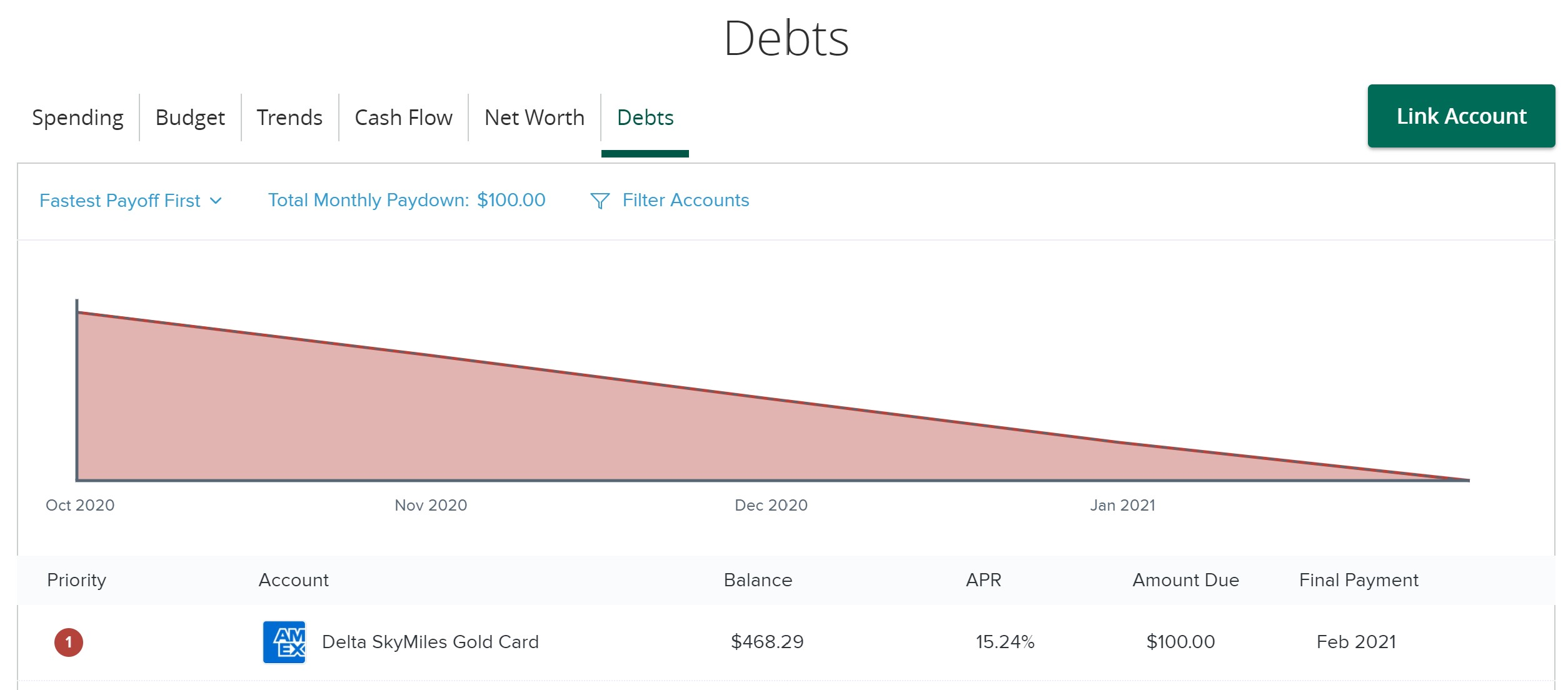 Debts tab in My Money Tracker